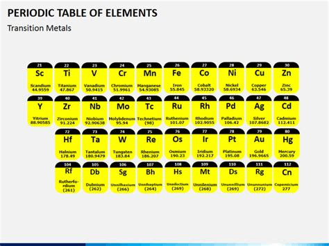 periodic table powerpoint template periodic table of elements powerpoint template sketchbubble