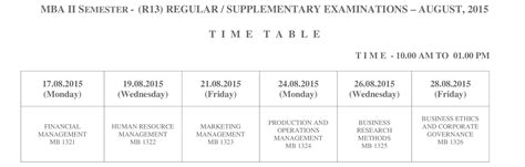 Mba 2nd Sem Question Papers Jntuk by Jntuk Mba Mca Ii Sem R13 R09 Regular Supply Time Tables