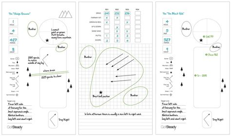 Track Notes Yardage Books For The Rest Of Us Golf Digest Golf Notebook Template