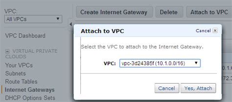 wordpress tutorial aws how to create aws vpc with private public subnet and