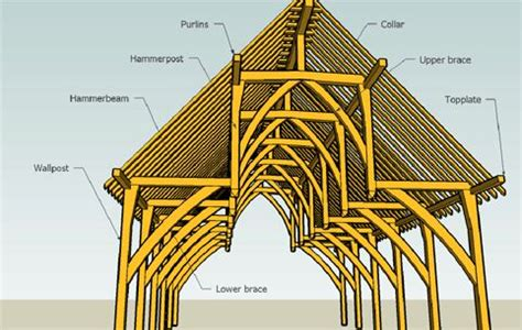 anatomy arched roof the different types of roof trusses and their application