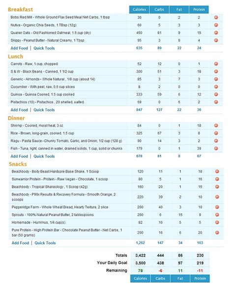 Beast Meal Plan Spreadsheet by Beachbody Beast Nutrition Guide Brown Hairs