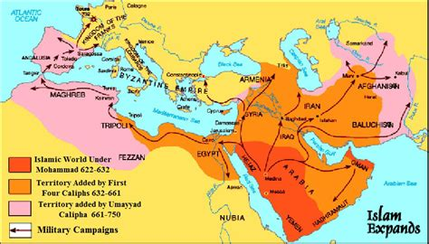 Ottoman Rule by Israelit Empire Beyond The Cusp