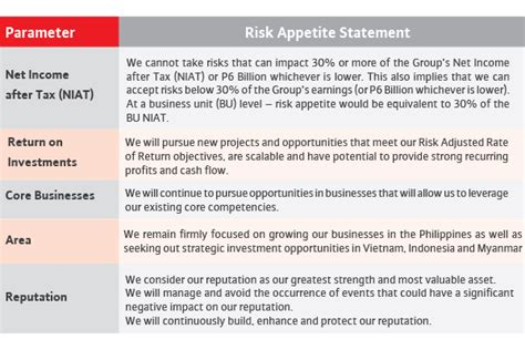 risk appetite template risk appetite template 28 images risk appetite a bad