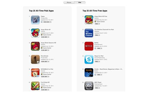 Apps Store Ovi Comlandingchatapps3cidovistore Mw | how to install paid apps on your iphoneipod touch ipad