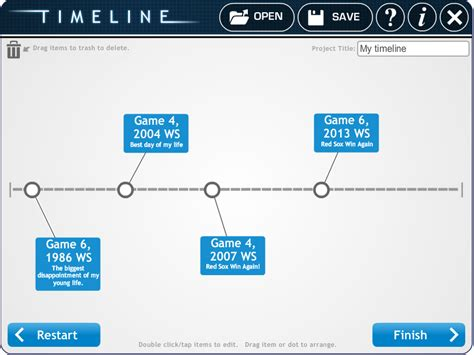 free technology for teachers read write think timeline