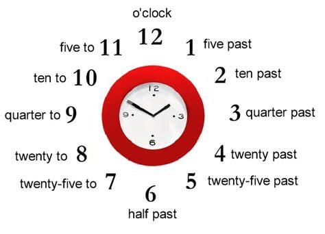 imagenes hora en ingles english class 1st semester cbtis telling the time
