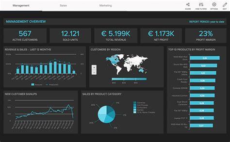 best dashboard the best dashboard software benefit from dashboarding