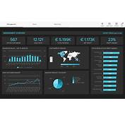 The Best Dashboard Software  Benefit From Online Dashboarding