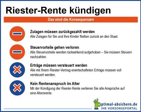 Musterbrief Kündigung Riester Rente Axa Kndigungsschreiben Erstellen Riester Rente Kndigen