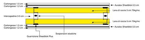 isolazione acustica soffitto tramezzo isolante con sospensioni masacoustics it