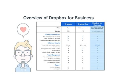 dropbox business pricing dropbox for business
