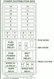 97 ford explorer fuse box diagram auto parts diagrams