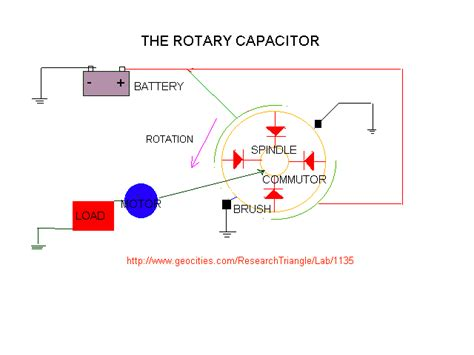 capacitor potential energy rotating capacitor electrical energy generator from the encyclopedia of free energy energy21 org