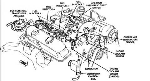 2011 03 21_021251_42144741 jeep grand cherokee coolant temperature sensor location on 87 toyota pickup wiring diagram