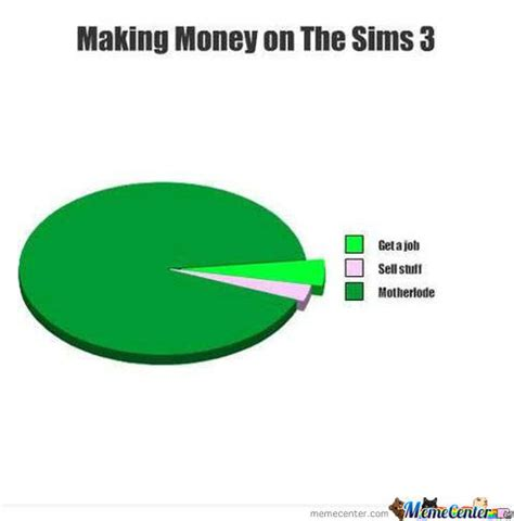 Sims 3 Meme - money on sims 3 by le mao meme center