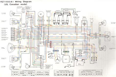 kawasaki k z 1000 wiring diagram get free image about