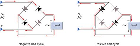 diode bridge tutorial diode bridge operation 28 images rectifier circuits diodes and rectifiers electronics