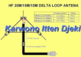 Antena Radio Pengarah 7elemen Superboomer monitor rapi bersama djeki cilacap seluruh indonesiaantena yagi pengarah 2meter band