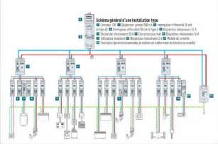 schema installation electrique leroy merlin