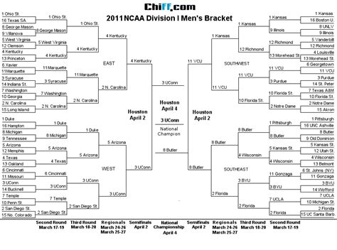 creative names for bracket good ncaa bracket names newhairstylesformen2014 com