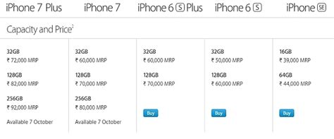 apple iphone 7 iphone 7 plus price details revealed goes up to rs 92 000 news