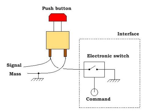 push on diagram push free engine image for user manual