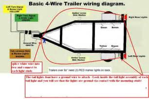 4 wire trailer diagram 4 pin flat trailer wiring diagram wiring diagrams