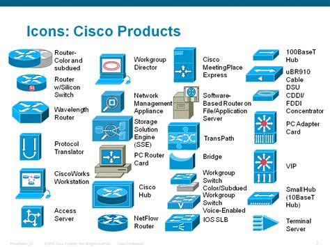 what songs did cisco produce what is ccna network symbols
