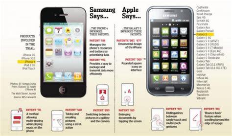 apple  samsung  billion verdict  correct
