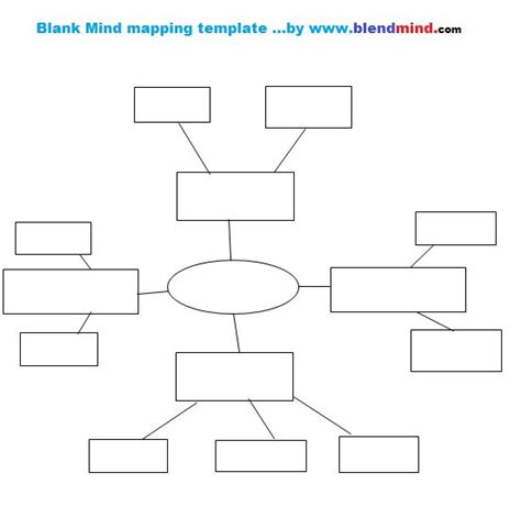 Mindmap Templates by Mind Map Template Use For Any Subject Capd Adhd