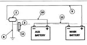 dutchmen cer wiring diagrams get free image about wiring diagram