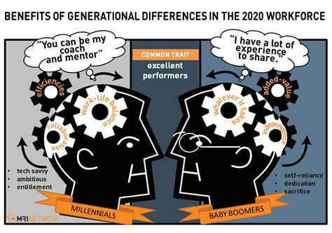 bridges ladders create a future with millennials or millennials will create a future for you books developing a multi generational approach to recruiting