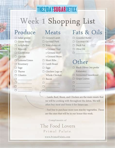 Detox Diet Plan Food List by The 21 Day Sugar Detox The Food Kitchen Sugar