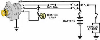 alternator conversion loop frames moto guzzi topics gregory bender