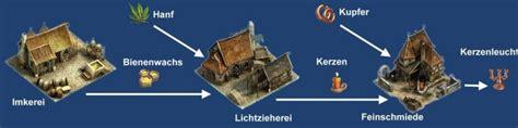 anno 1404 kerzenhalter produktionsketten annowiki 1404