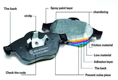 use of ceramic in automobile car brake lining brake pad glue ceramic brake pads oem