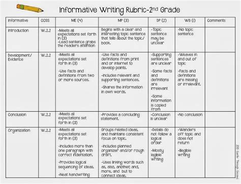 Informative Essay Rubric Common by 17 Best Images About Rubrics On Writers Notebook Self Assessment And Student