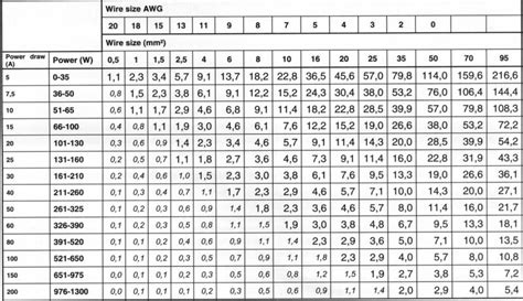 motor rating and cable size chart 12 lead ac motor wiring diagram 12 wiring diagram