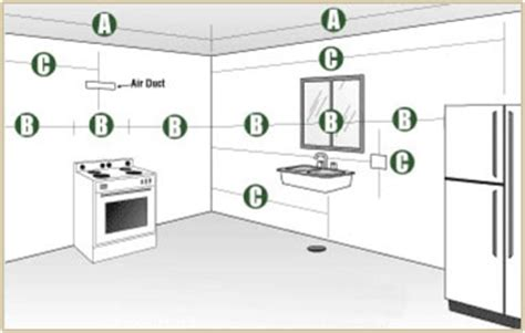 how to measure a kitchen for cabinets how to measure kitchen cabinets low cost kitchen