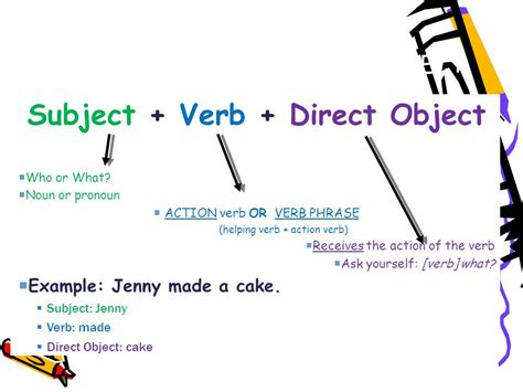 sentence pattern subject verb object simple and compound sentences ppt video online download