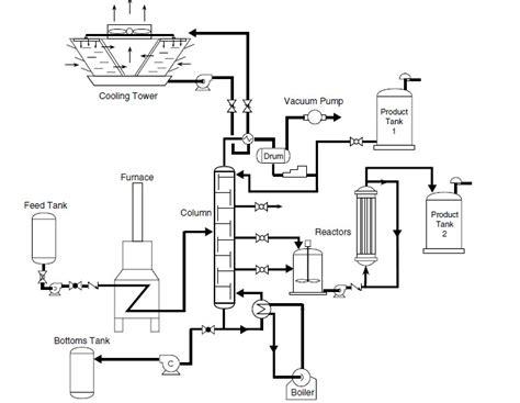 drawing in process process diagram symbols field instrumentation