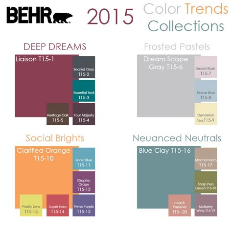 2015 color trends paint colors