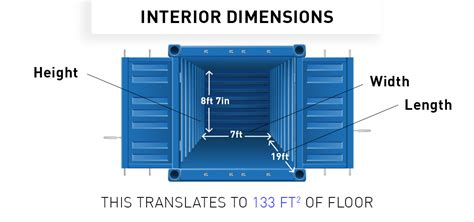 interior dimensions interior dimensions of a shipping container brokeasshome com