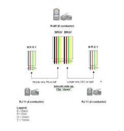 rj45 rj11 wiring color code rj45 free engine image for user manual