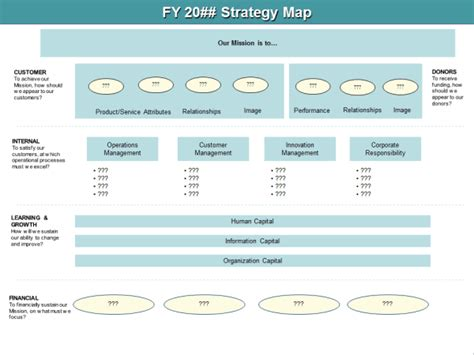 Create A Non Profit Government Or Healthcare Strategy Map With This Powerpoint Template Municipal Strategic Planning Template