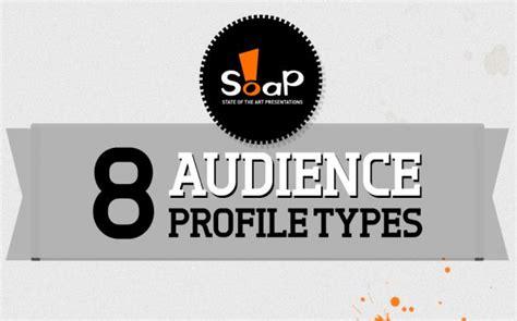 tipe layout presentasi 8 tipe audiens dalam presentasi rona presentasi