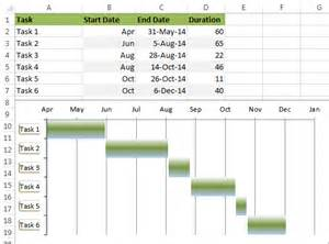 gantt chart template numbers free gantt chart template for mac numbers cover letter
