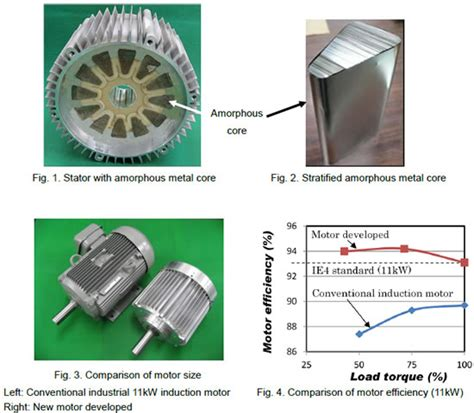 ac induction motor design pdf induction motor design pdf 28 images what s the difference between ac induction permanent