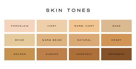 indian skin color the ultimate guide on how to identify skin undertone for